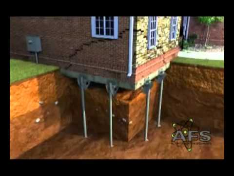 Raising A Sinking Home Foundation In North Florida
