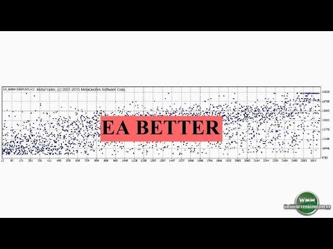 Советник EA Better на основе нейронной сети встроенной