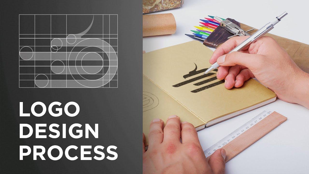 Image result for Logo Design Process