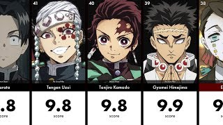 100 Most Handsome & Beautiful Demon Slayer Faces with HotiiBeautii
