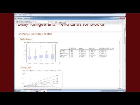 Generating Automatic: Financial Reports using Wolfram Finance Platform