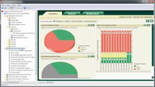 Kaspersky Lab - Administration Kit Demo