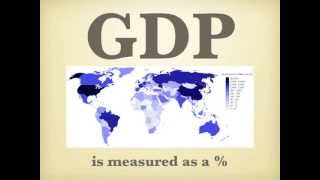 What is GDP (Gross Domestic Product)?