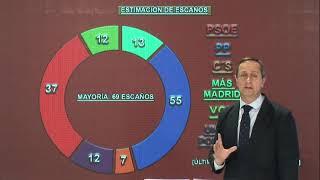 CARLOS CUESTA: LA SITUACIÓN EN MADRID ES CRÍTICA: Si entra C´s gobernarán los socialistas e Iglesias