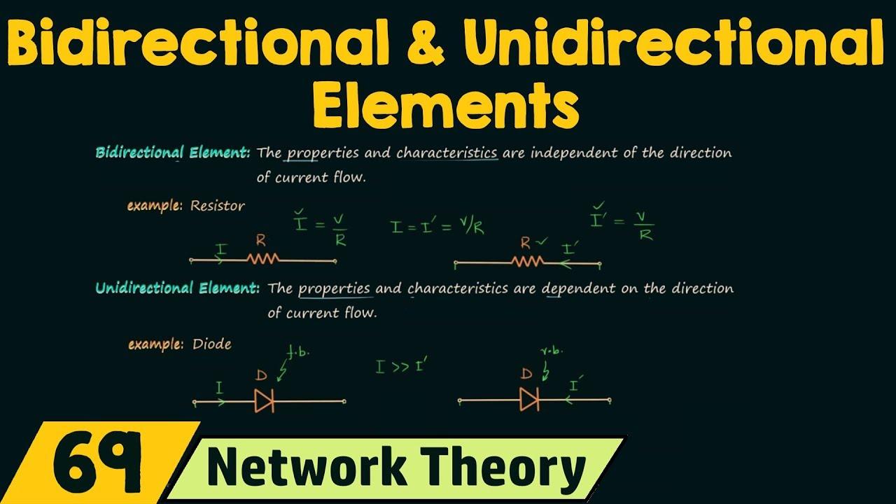 Bidirectional And Unidirectional Elements Youtube