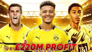 How Borussia Dortmund Develop The BEST Football Talent!