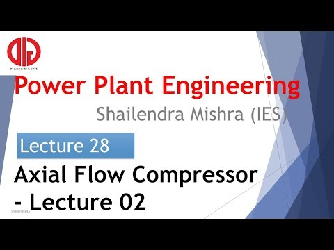Power Plant Engineering 28 | Axial Flow Compressor | Work Input | Degree Of Reaction
