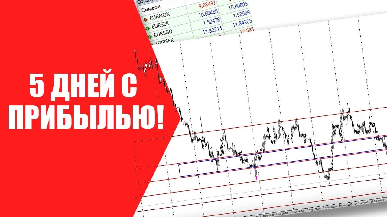 Куда пойдет цена? Аналитика рынка с Александром Борских