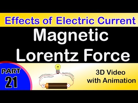 Magnetic Lorentz Force Effects of electric current class 12 physics subject notes lectures