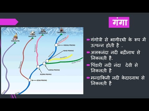 indian river system with mapping ( part- 1 )( भारतीय नदियाँ )