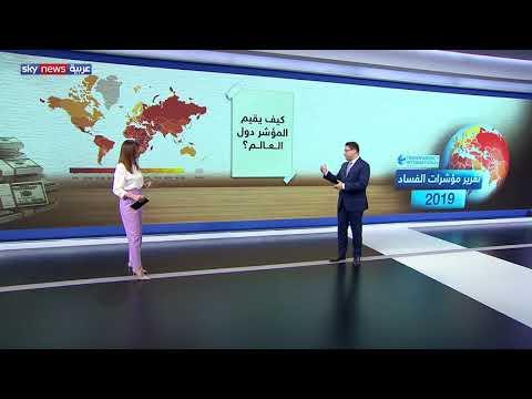 الدول الأكثر فسادا في العالم وفق منظمة الشفافية الدولية  - نشر قبل 32 دقيقة