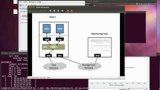 Openflow, Openvswitch and KVM integration
