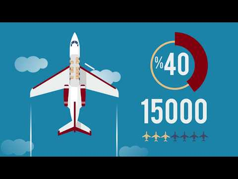 Empty Leg - Private Jet - FlyPriva