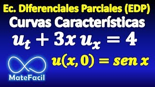 33. Partial Derivative Equation, with initial condition, solved by characteristic curves