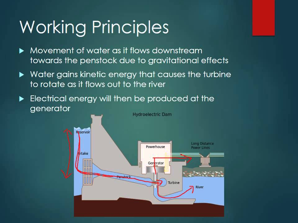 how to make working model of hydropower plant