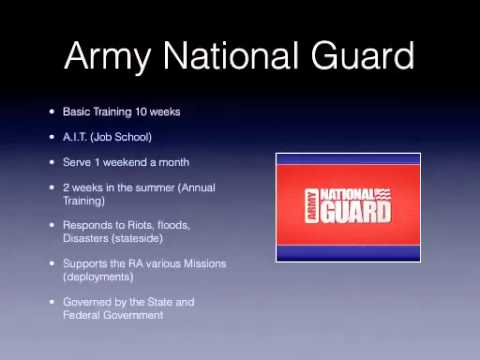 Army National Guard vs Regular Army/Army Reserve.mov