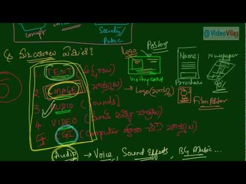 Multimedia - 01 - What is Multimedia & Types of Media (Telugu)