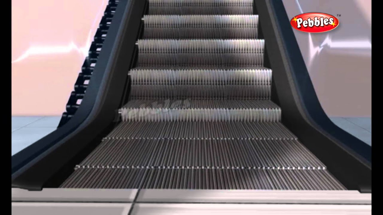 How does an escalator work how stuff works how devices work in 3d science for kids