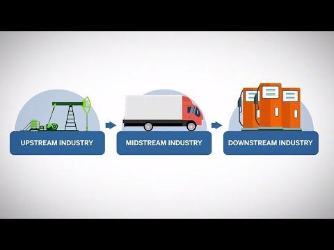 Understanding Commodity Storage