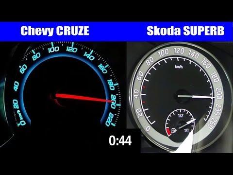 Chevrolet Cruze 2.0 LTZ vs Skoda Superb 2.0 TDi top Speed test