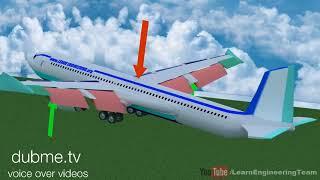 Bagaimana Cara Kerja Pesawat Terbang? Ayo Tanyasoal.com