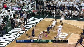 Big Ten Basketball Highlights: Michigan at Michigan State