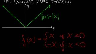 Functions - The Absolute Value Function