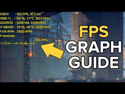FPS Graph Overlay & Afterburner Customization Guide