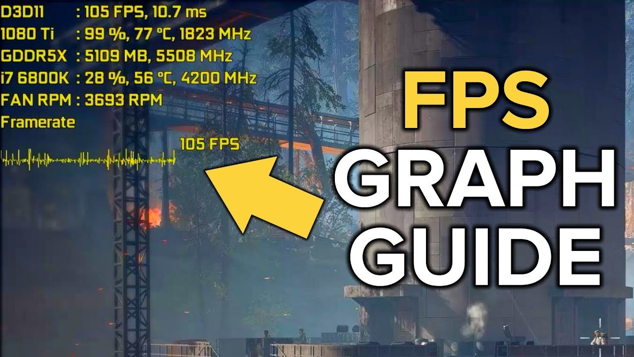 Find My Keys >> FPS Graph Overlay & Afterburner Customization Guide - YouTube