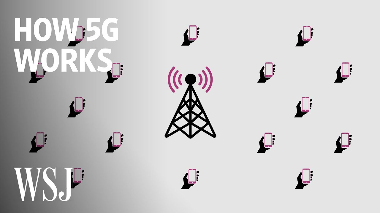 Why 5G's Future Depends on Spectrum Access | WSJ