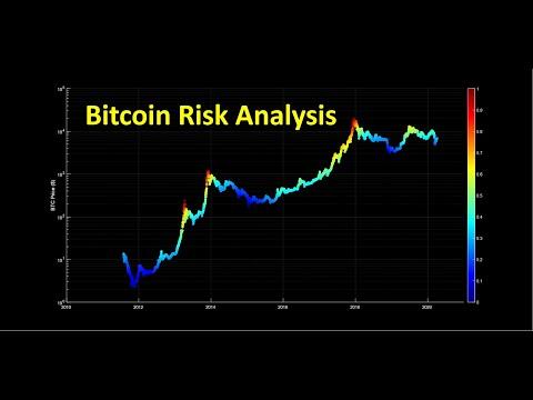 bitcoin litecoin etereum rinkos dangtelis