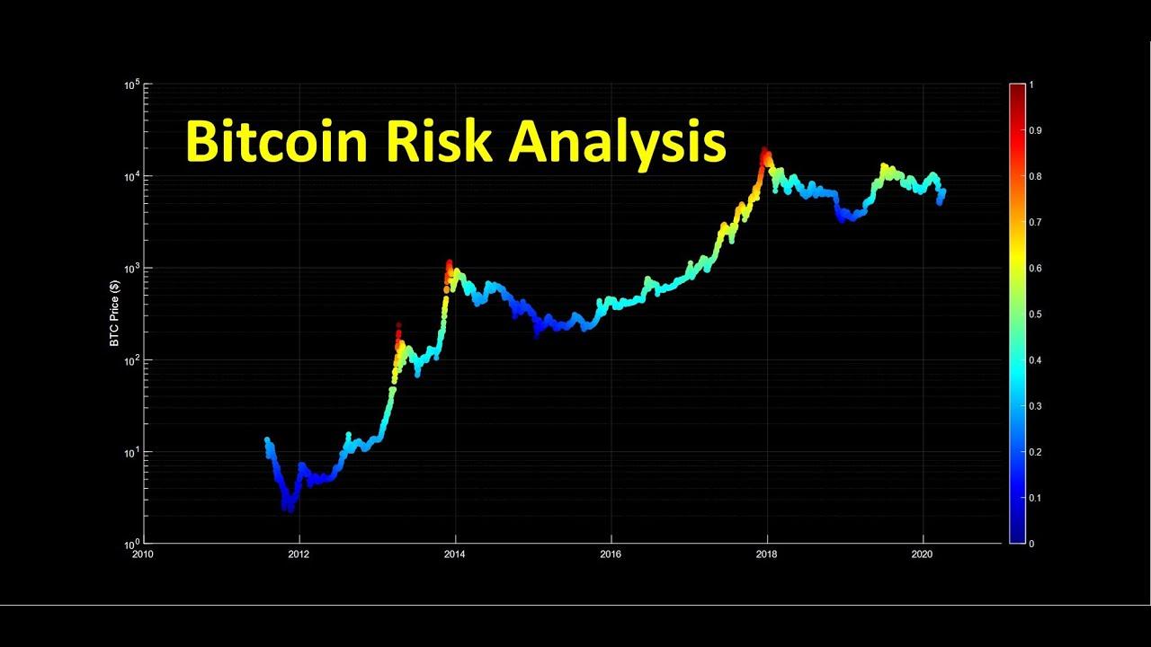 Bitcoin talpyklos kaina šiandien, Bitcoin yra talpykla (dar kartą) - Bitcoin -