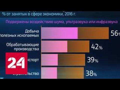 Россия в цифрах. Чем компенсируют вредный и опасный труд?