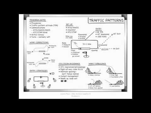 FAA CFI Teaching Lesson Plan on Traffic Patterns