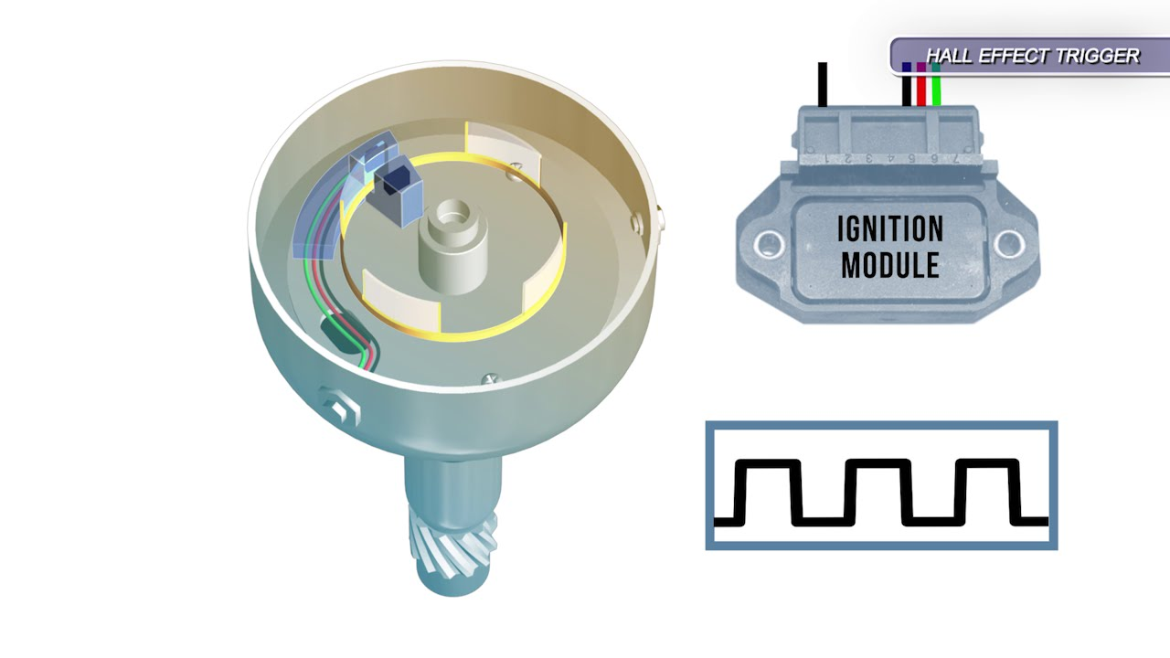 Ignition Systems Electronic Switching