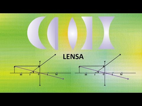 IPA Lensa Cembung dan Lensa Cekung