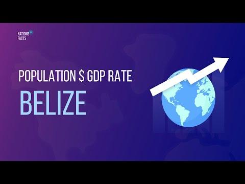BELIZE Population $ GDP Rate 💰 BELIZE Debt to GDP ▪ Export & Import