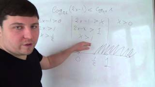 Алгебра 11 класс Логарифмические неравенства часть 2