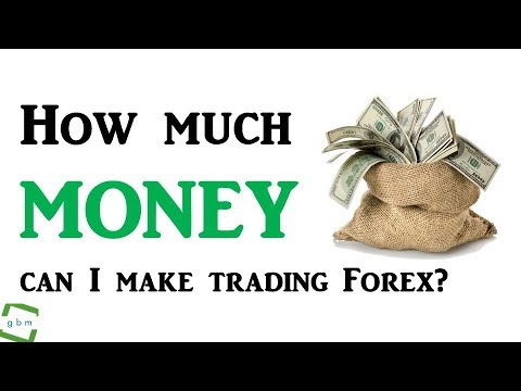 How much money is being traded in forex