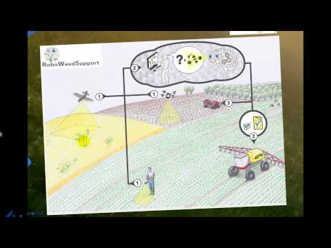 Civil anvendelse af droner i landbruget   04April2014