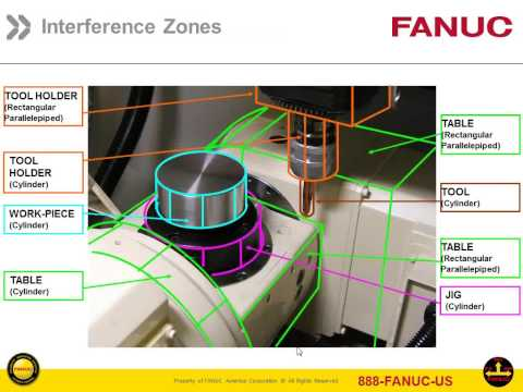 FANUC 5-Axis Machining 101