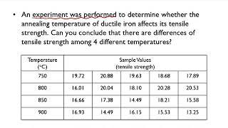 [핵심 확률/통계] Analysis of Varianc…