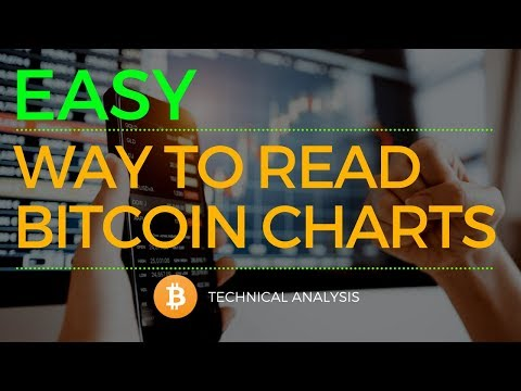 EASY Way To Read Bitcoin Charts - BTC Technical Analysis