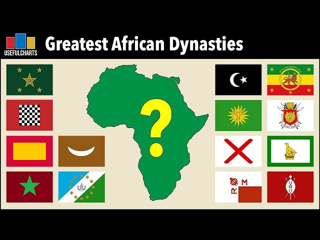 Greatest African Dynasties | Top 10 Countdown