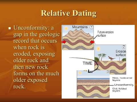 what is the difference between numerical and relative dating