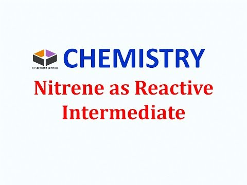 Nitrene CSIR NET/GATE, For digital India Campaign