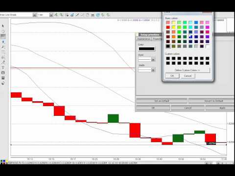How to trade forex   secret forex system strategy
