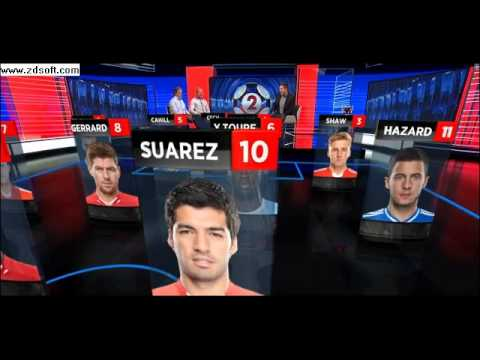 Luis Suarez & Eden Hazard win PFA awards: Pundits' views