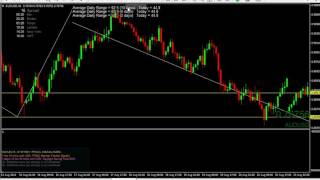 free forex lessons   2b reversals price action