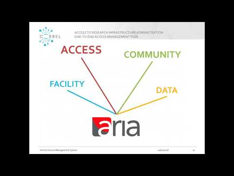 ARIA - Powering your access management from the cloud